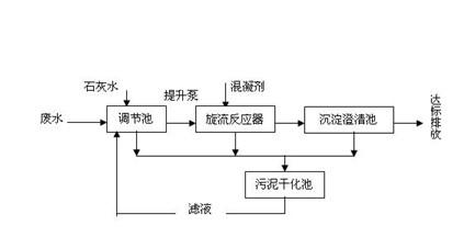 电路 电路图 电子 原理图 433_226